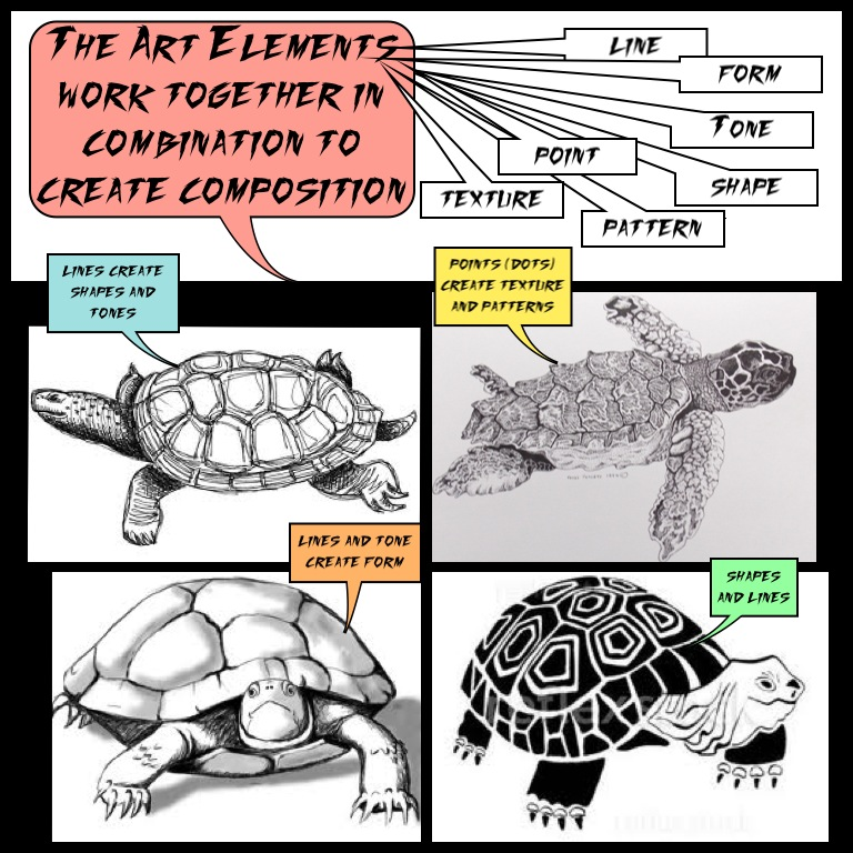 The Elements of art presented in a graphic worksheet/reference tool.