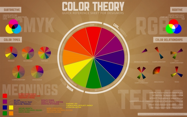 Understanding Color Theory an infographic collection for understanding color color-theory