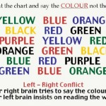 Left Brain Right Brain conflict exercise