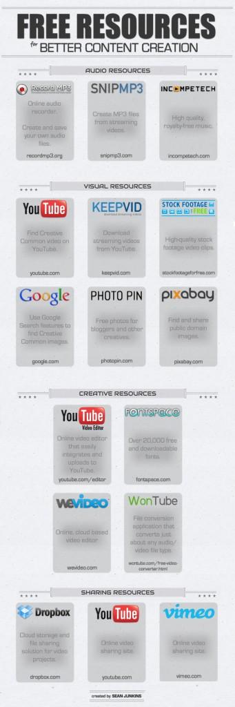 free-infographic-001 copy