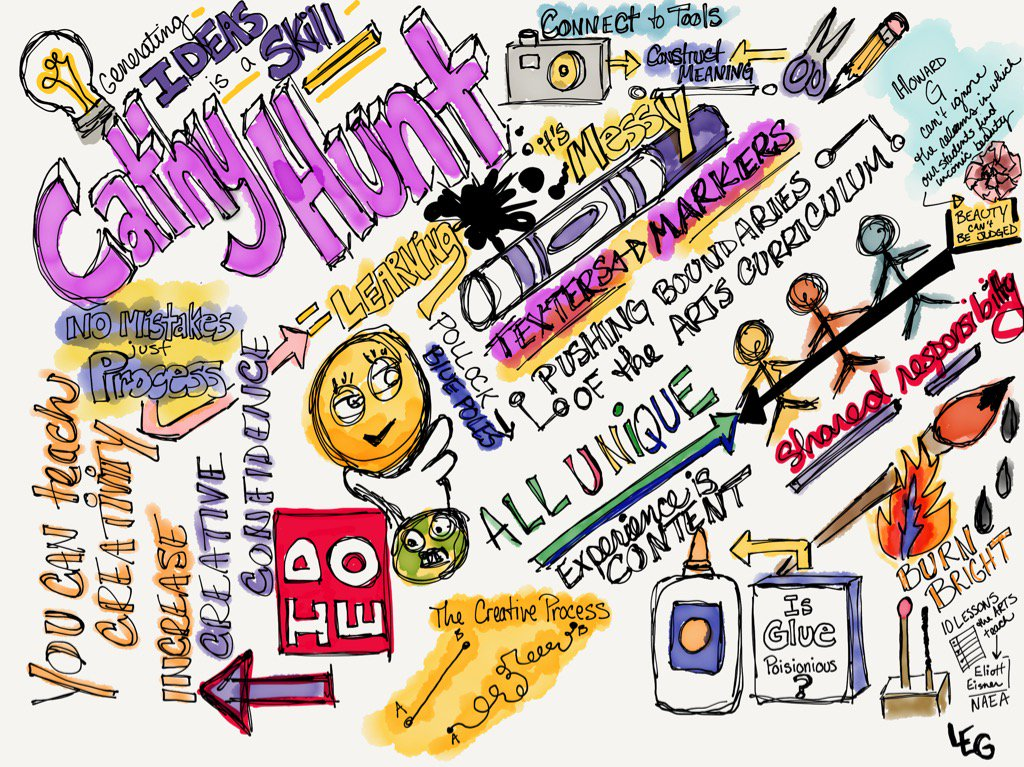 Sketchnote iPad Art Room