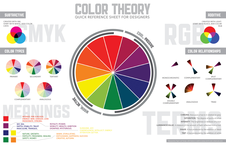 iPad Art Room » The Color Mixing Medley…