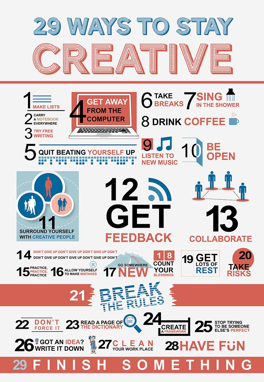 ipad art room  u00bb 29 ways to stay creative