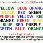 Left Brain Right Brain conflict exercise