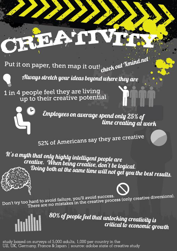 creativity_final