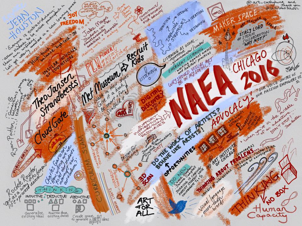 Visual Art NAEA 2016